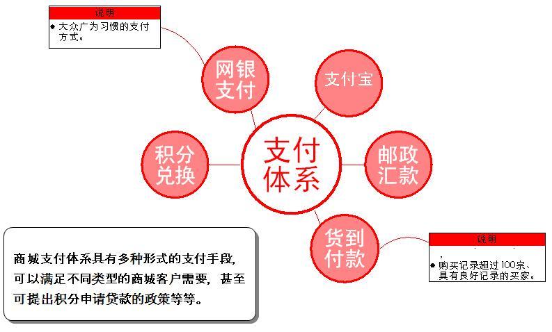 珠宝网站商城网站建设定制解决方案