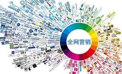 移动网页制作营销之长微博营销